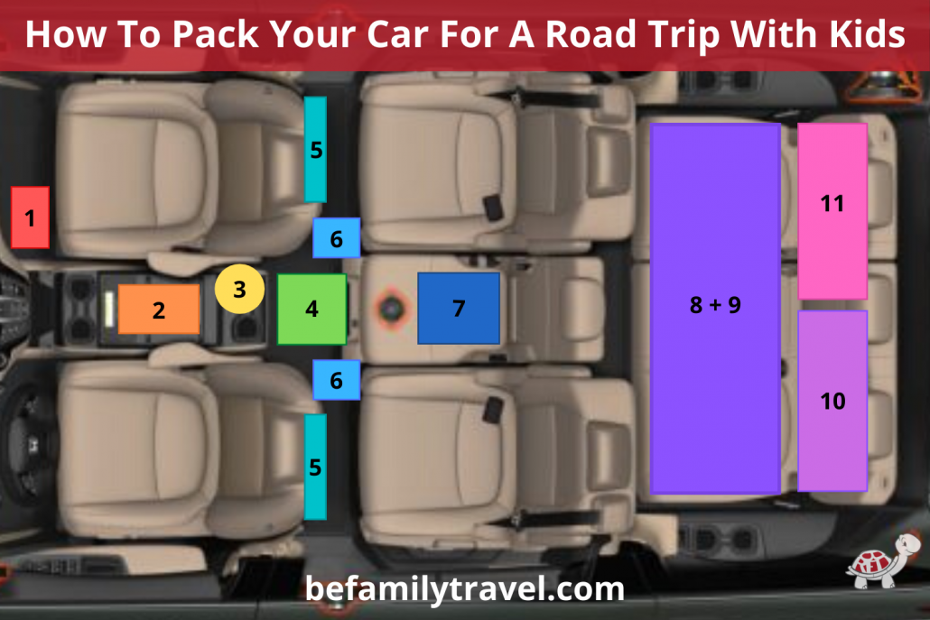 How to pack you car for a road trip with kids