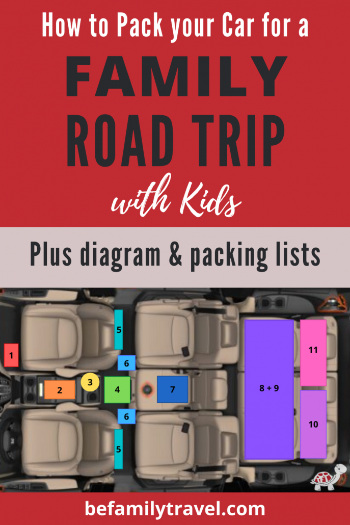 Pack you car for family road trip with kids