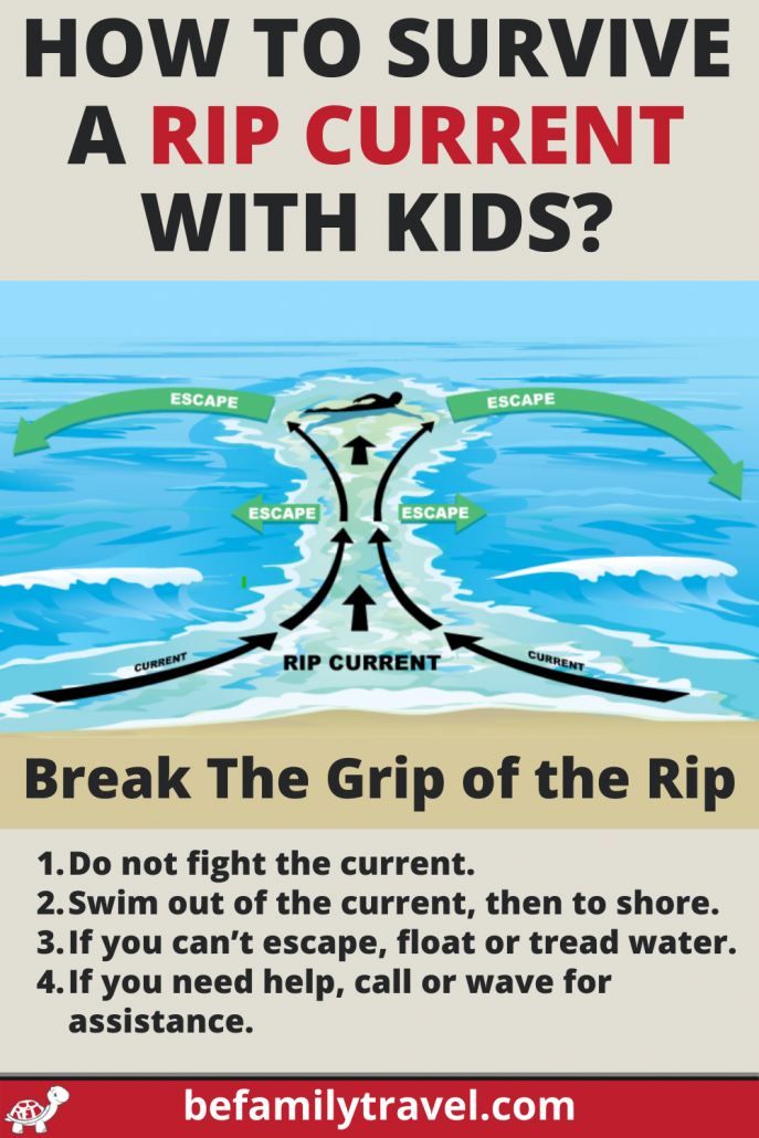 4 ways to survive a rip current with kids